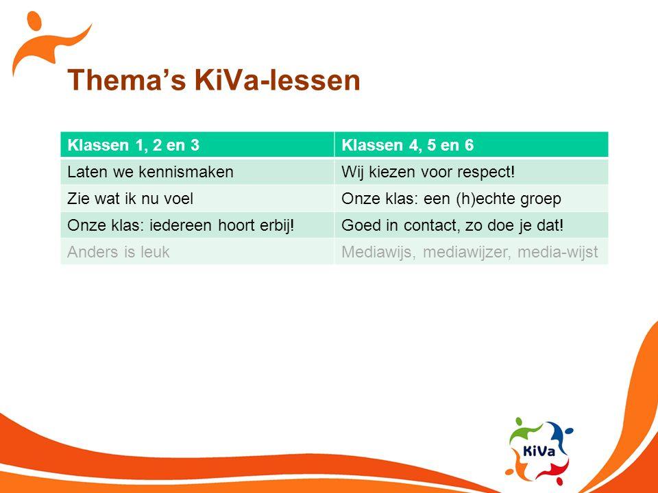Thema's KiVa-lessen Klassen 1, 2 en 3 Klassen 4, 5 en 6