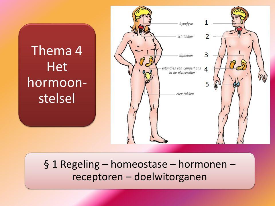 Thema 4 Het hormoon-stelsel