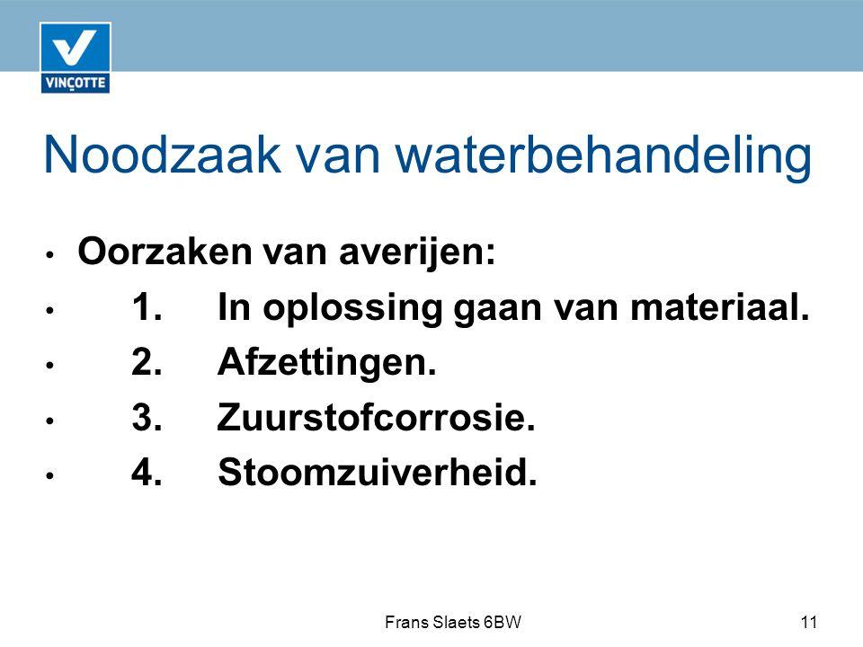 Noodzaak van waterbehandeling