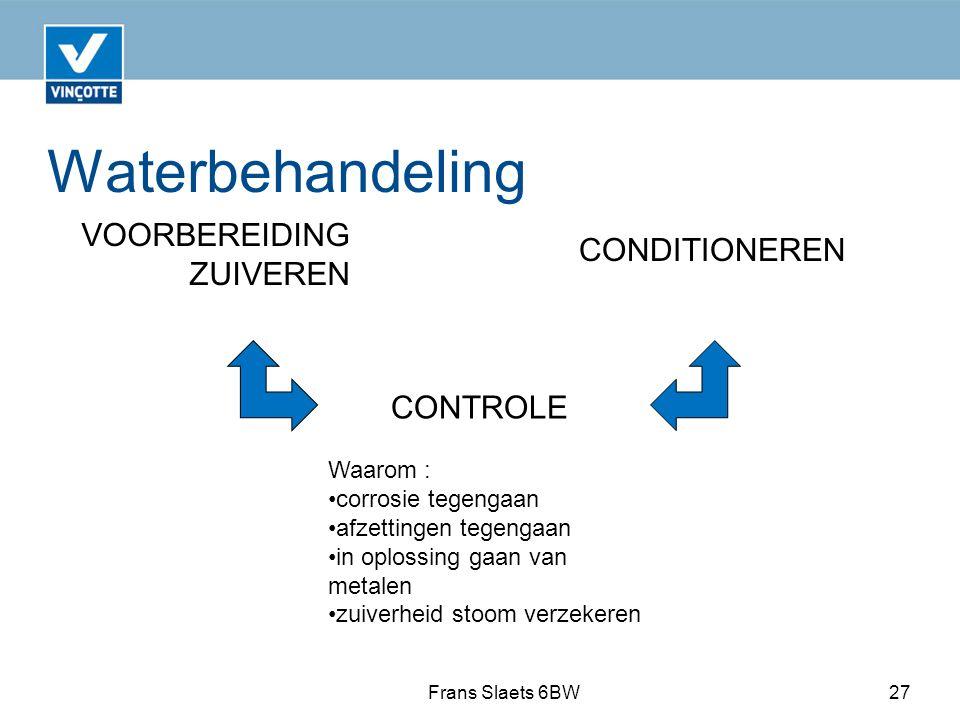 Waterbehandeling VOORBEREIDING CONDITIONEREN ZUIVEREN CONTROLE