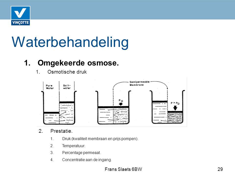 Waterbehandeling 1. Omgekeerde osmose. Osmotische druk Prestatie.