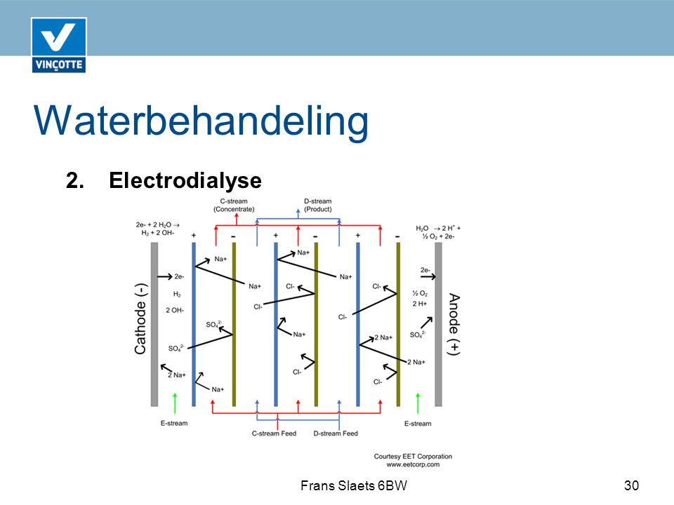 Waterbehandeling 2. Electrodialyse Frans Slaets 6BW