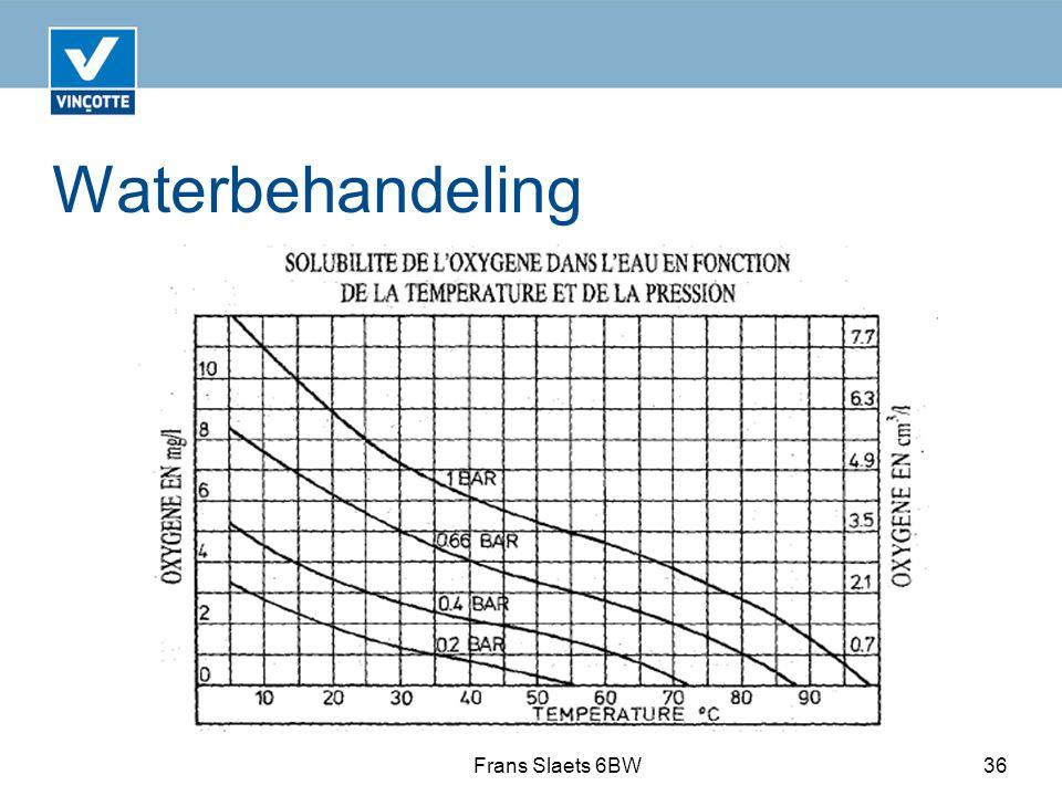 Waterbehandeling Frans Slaets 6BW