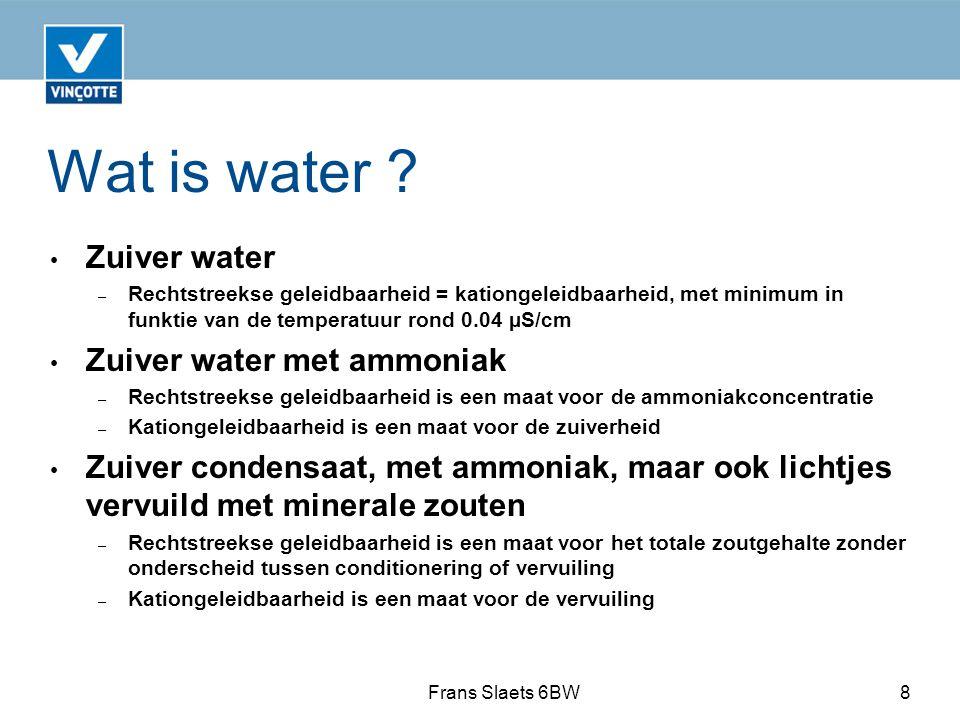Wat is water Zuiver water Zuiver water met ammoniak