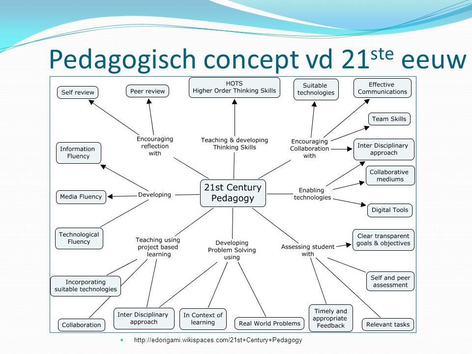 Pedagogisch concept vd 21ste eeuw
