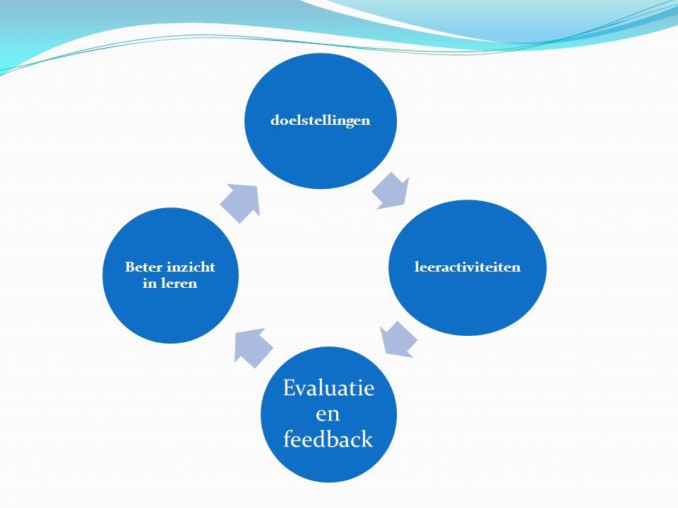 doelstellingen leeractiviteiten Beter inzicht in leren