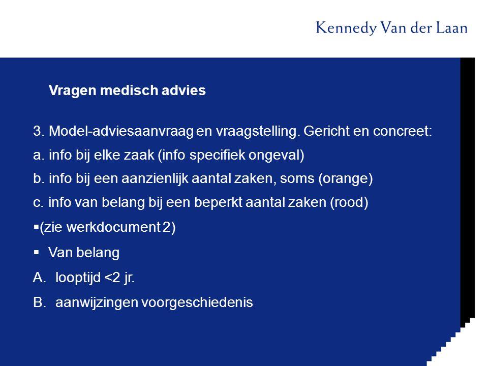 Vragen medisch advies