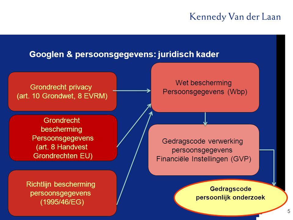 Googlen & persoonsgegevens: juridisch kader