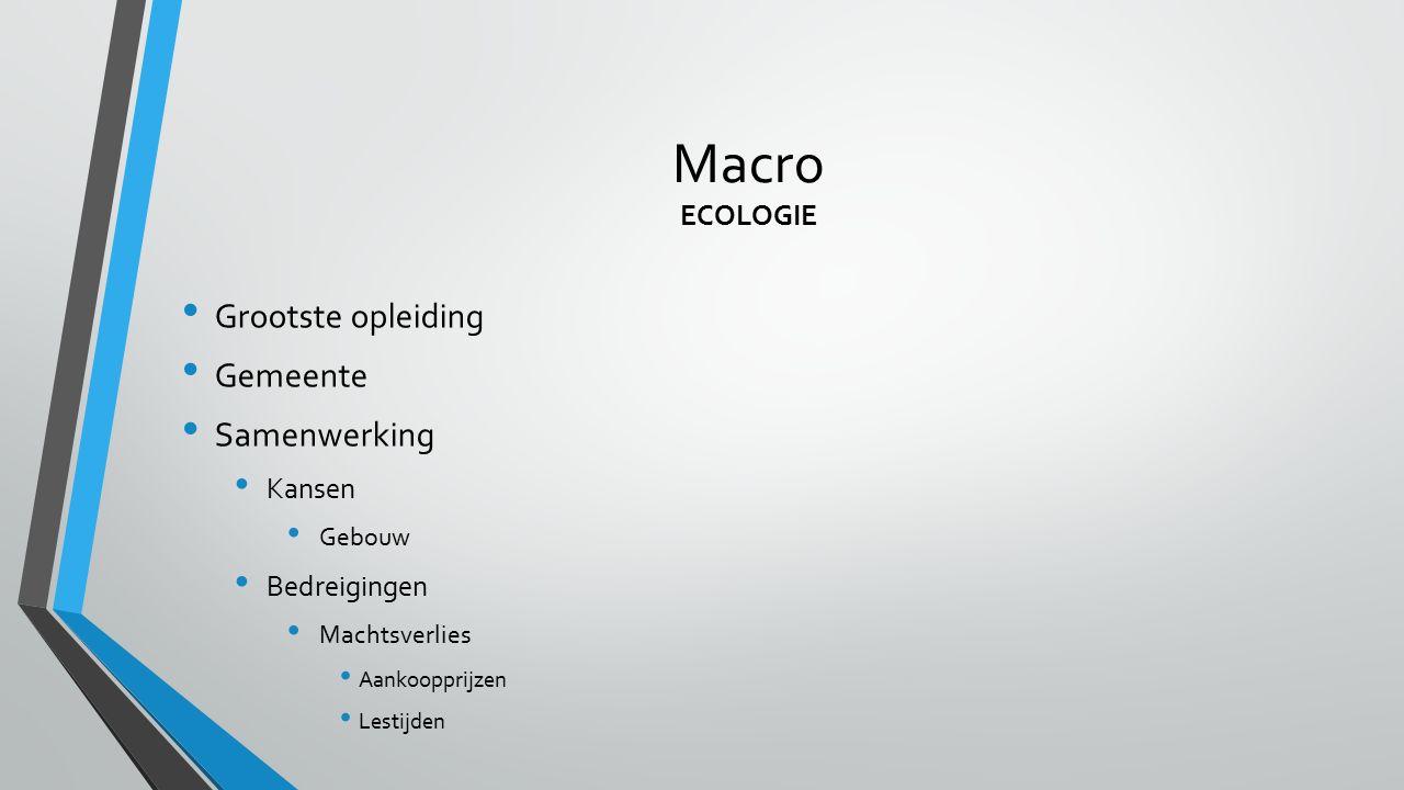 Macro ECOLOGIE Grootste opleiding Gemeente Samenwerking Kansen