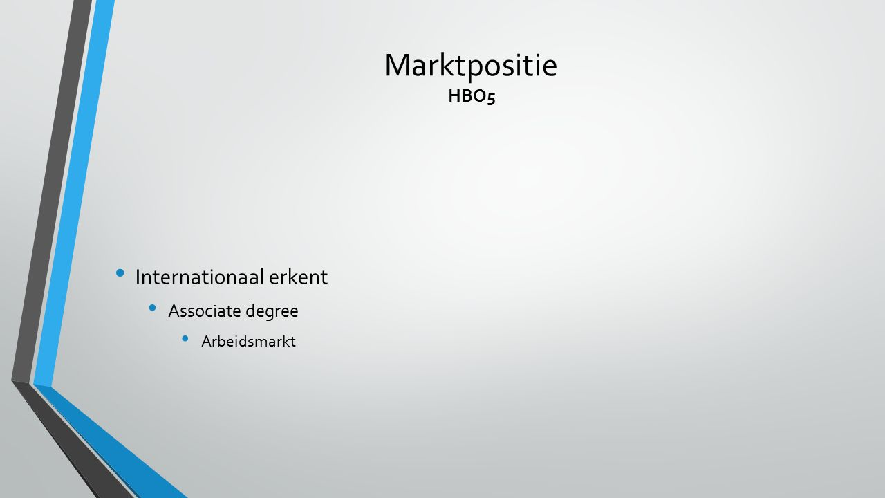 Marktpositie HBO5 Internationaal erkent Associate degree Arbeidsmarkt