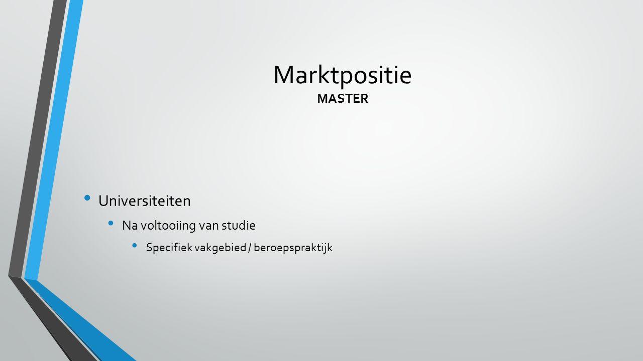 Marktpositie MASTER Universiteiten Na voltooiing van studie