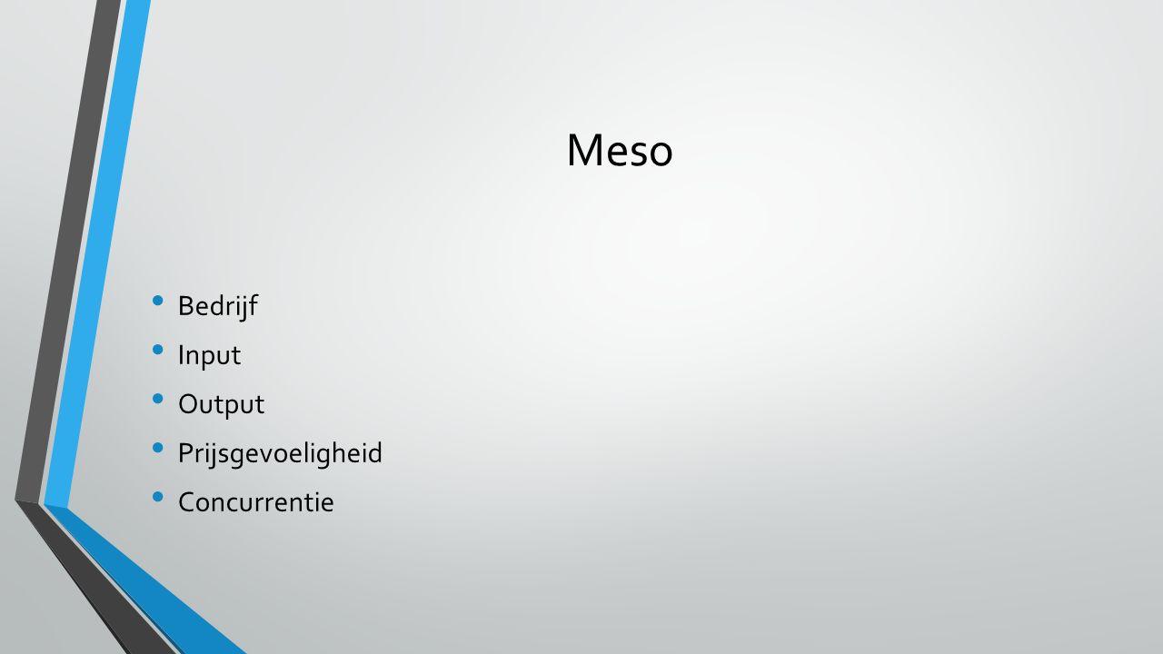 Meso Bedrijf Input Output Prijsgevoeligheid Concurrentie