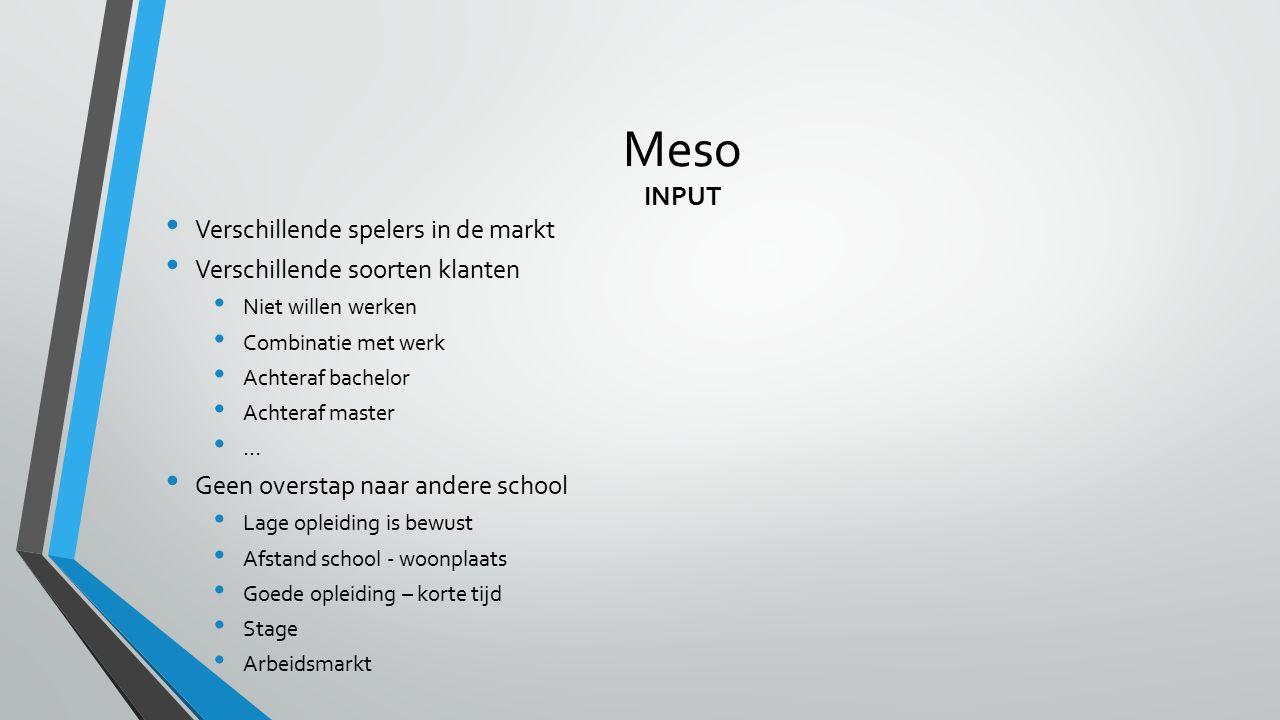 Meso INPUT Verschillende spelers in de markt