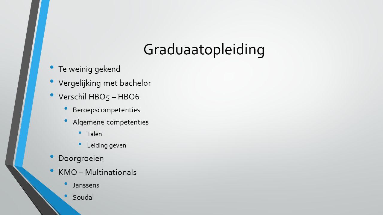 Graduaatopleiding Te weinig gekend Vergelijking met bachelor