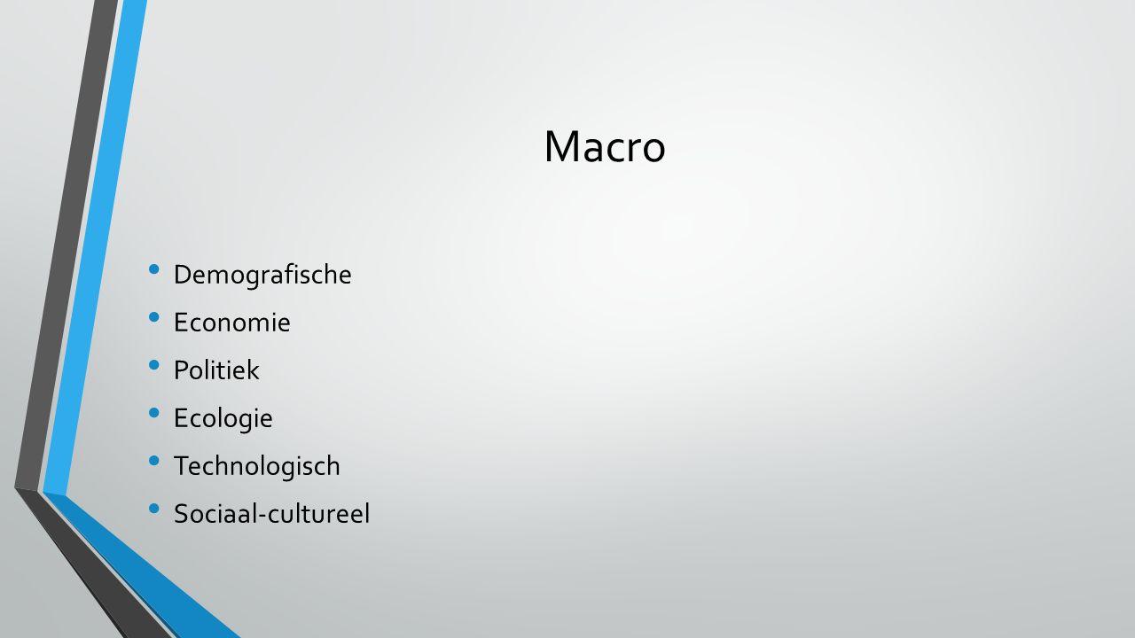 Macro Demografische Economie Politiek Ecologie Technologisch
