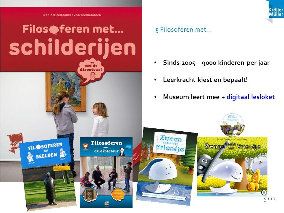 Sinds 2005 – 9000 kinderen per jaar Leerkracht kiest en bepaalt!