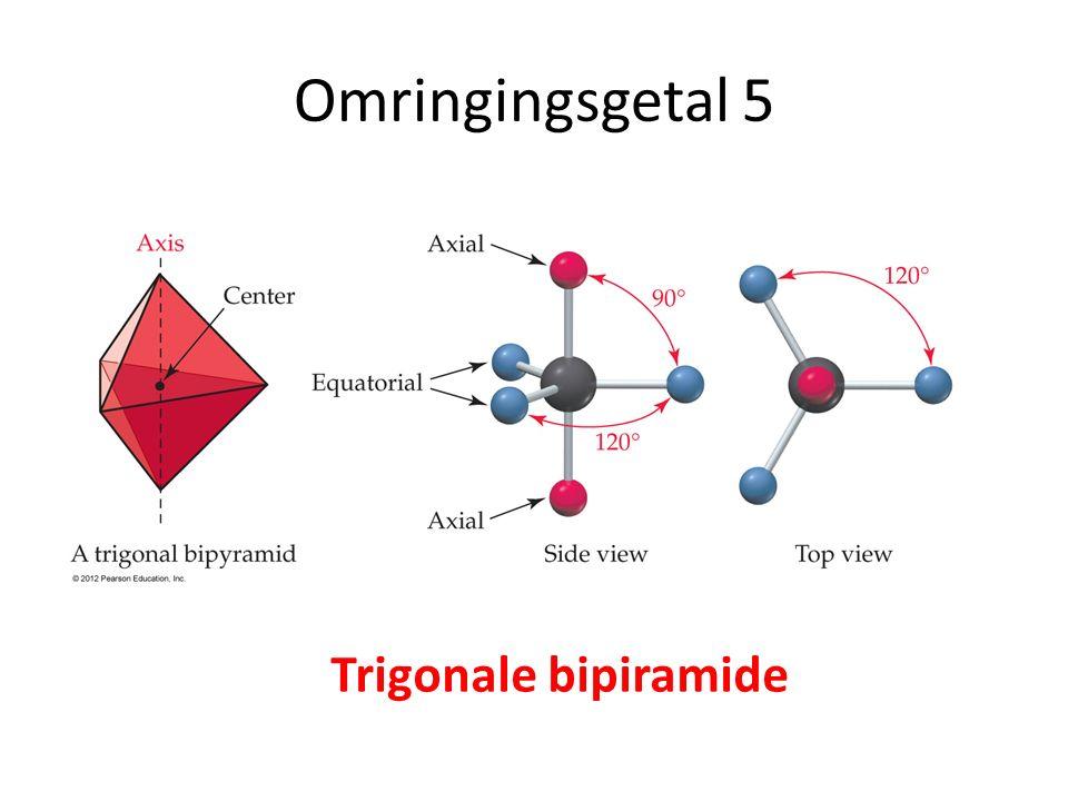 Omringingsgetal 5 Trigonale bipiramide