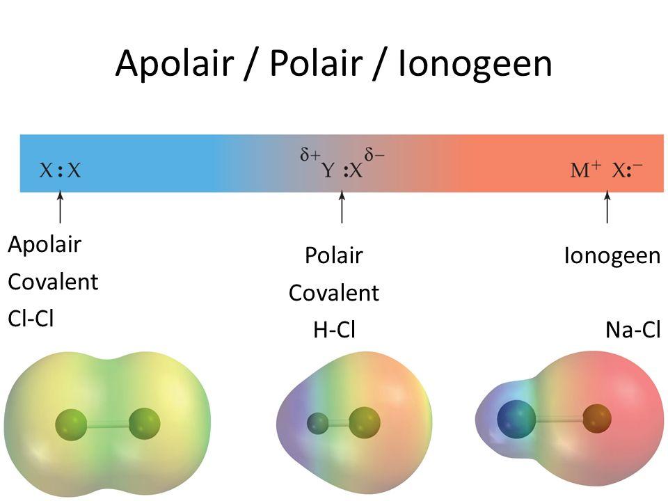 Apolair / Polair / Ionogeen