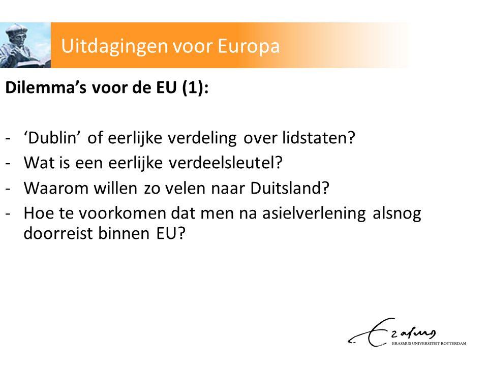Uitdagingen voor Europa