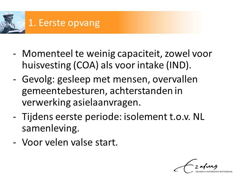 1. Eerste opvang Momenteel te weinig capaciteit, zowel voor huisvesting (COA) als voor intake (IND).