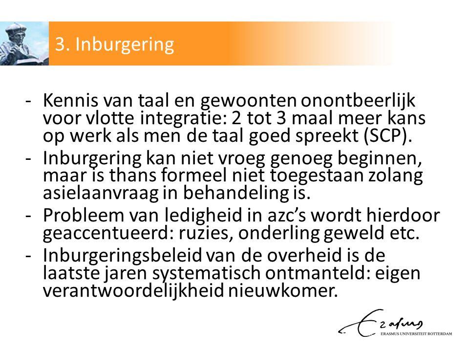3. Inburgering Kennis van taal en gewoonten onontbeerlijk voor vlotte integratie: 2 tot 3 maal meer kans op werk als men de taal goed spreekt (SCP).