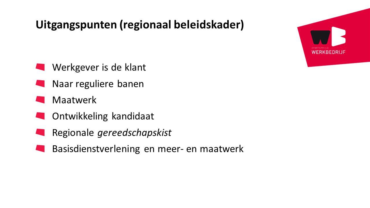Uitgangspunten (regionaal beleidskader)