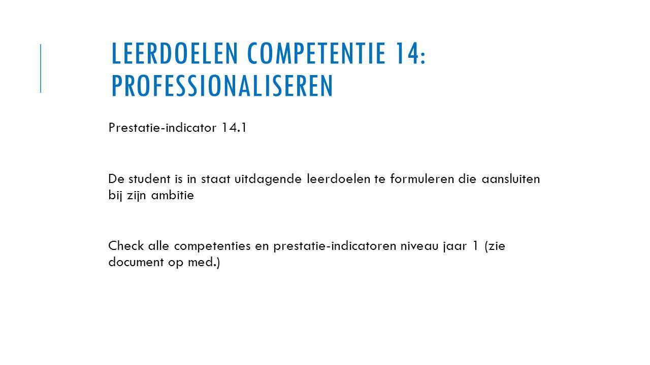 Leerdoelen competentie 14: Professionaliseren