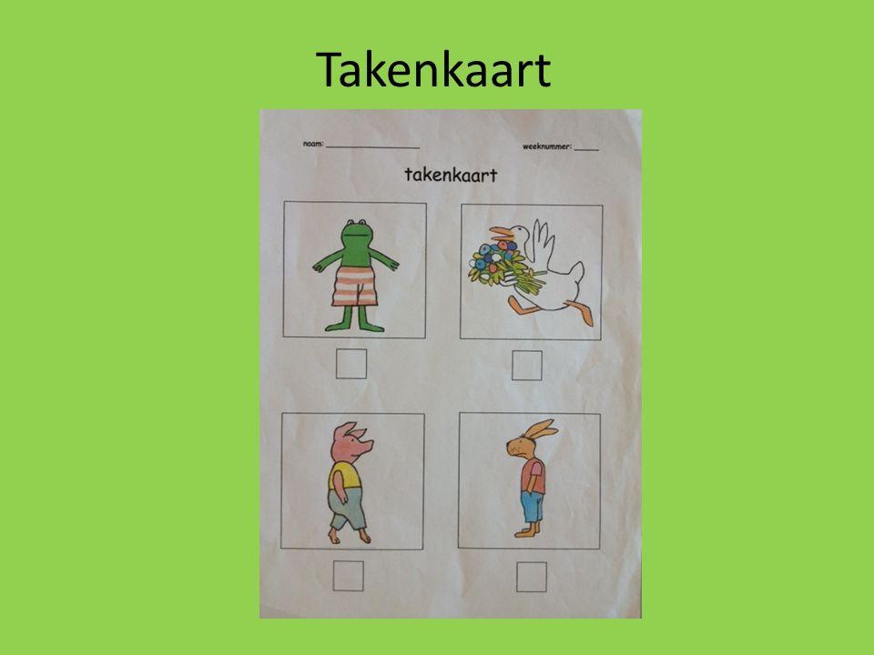 Takenkaart