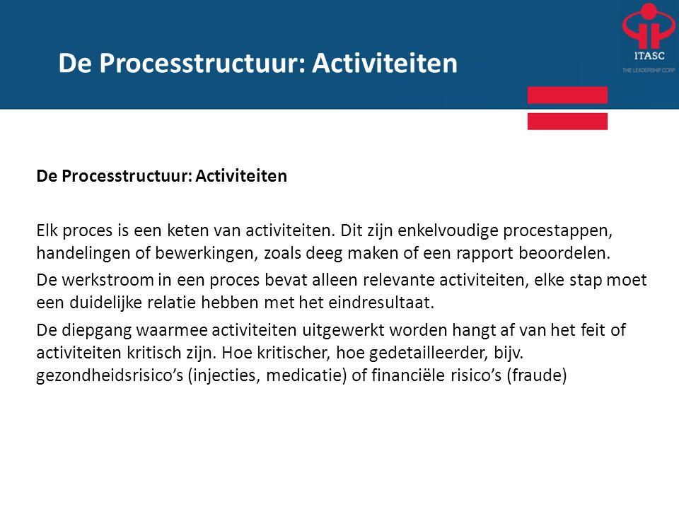 De Processtructuur: Activiteiten