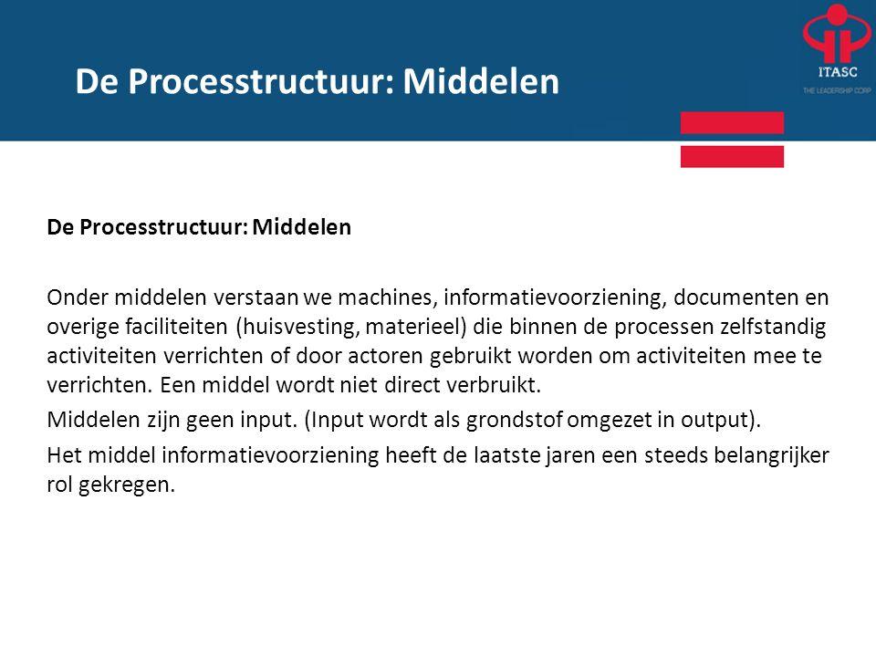 De Processtructuur: Middelen