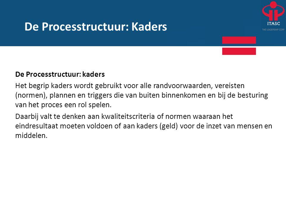 De Processtructuur: Kaders