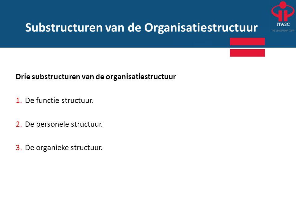Substructuren van de Organisatiestructuur