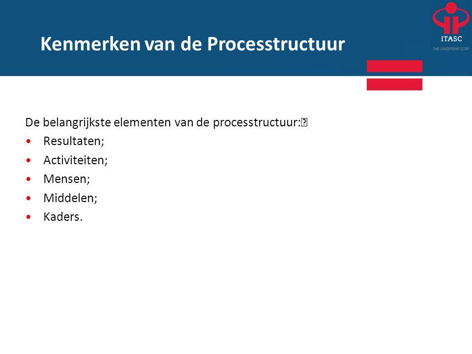 Kenmerken van de Processtructuur