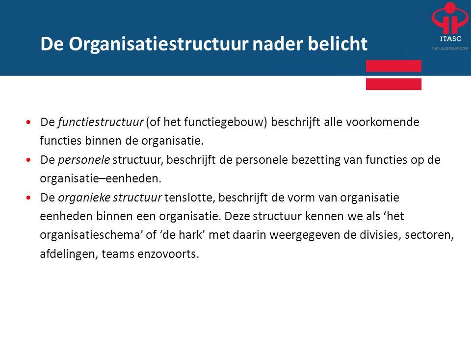 De Organisatiestructuur nader belicht