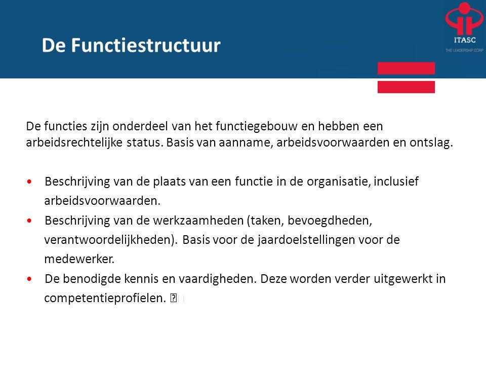 De Functiestructuur