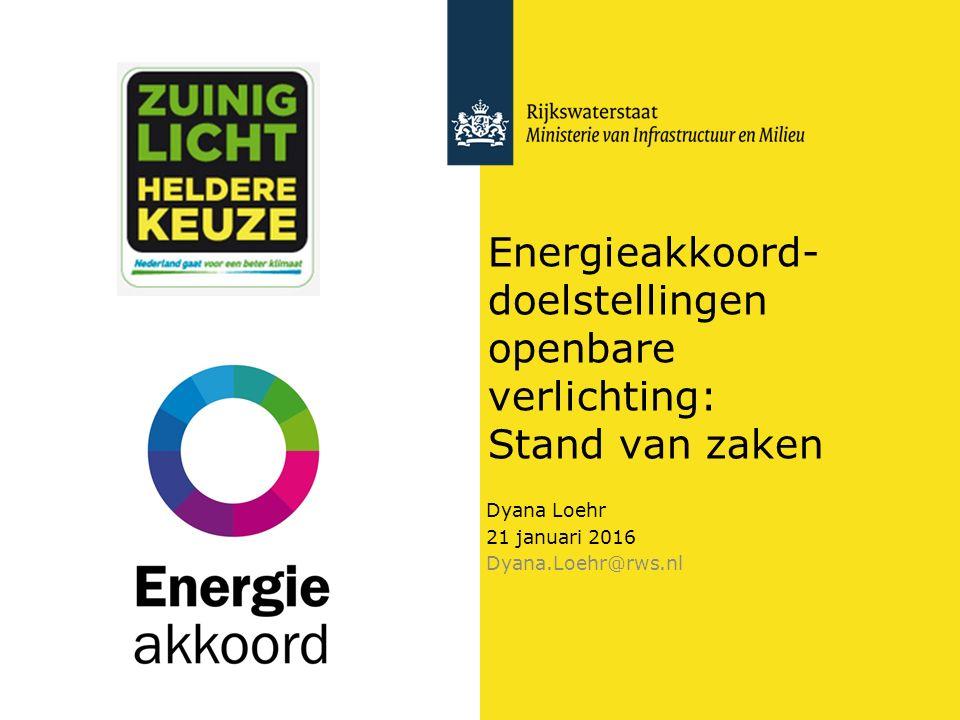 Energieakkoord-doelstellingen openbare verlichting: Stand van zaken