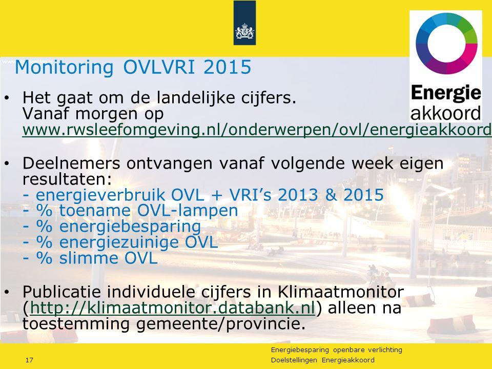 Monitoring OVLVRI 2015 Het gaat om de landelijke cijfers. Vanaf morgen op www.rwsleefomgeving.nl/onderwerpen/ovl/energieakkoord.