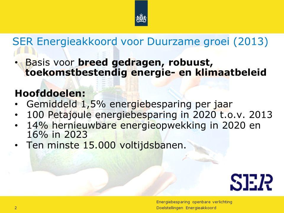 SER Energieakkoord voor Duurzame groei (2013)