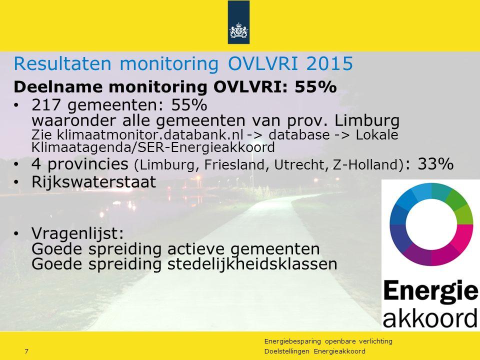 Resultaten monitoring OVLVRI 2015