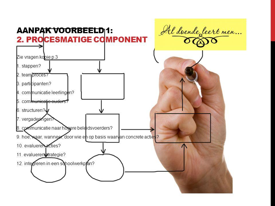 Aanpak voorbeeld 1: 2. Procesmatige component