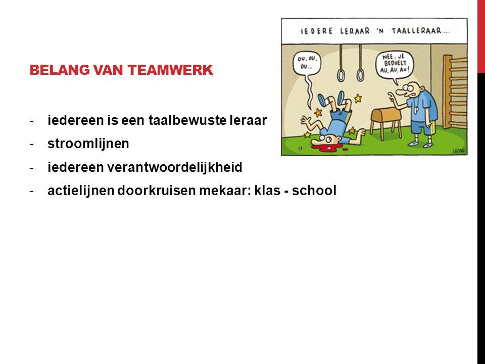 Belang van teamwerk iedereen is een taalbewuste leraar. stroomlijnen. iedereen verantwoordelijkheid.