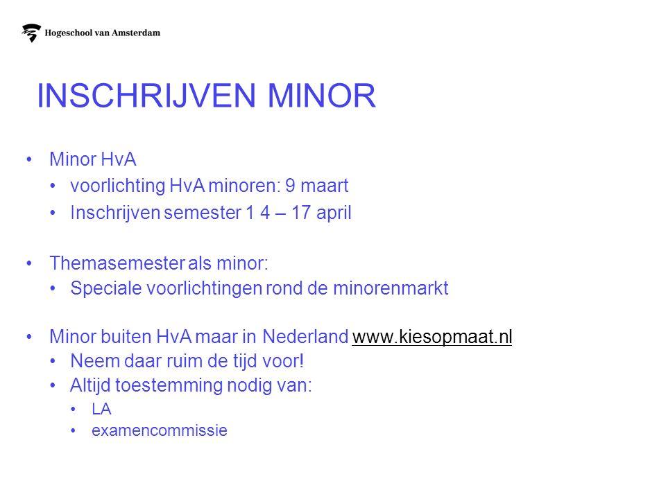 Inschrijven Minor Minor HvA voorlichting HvA minoren: 9 maart