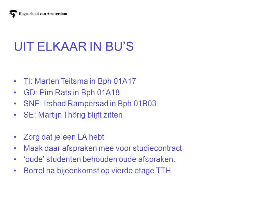 Uit elkaar in BU's TI: Marten Teitsma in Bph 01A17
