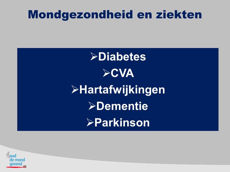 Mondgezondheid en ziekten