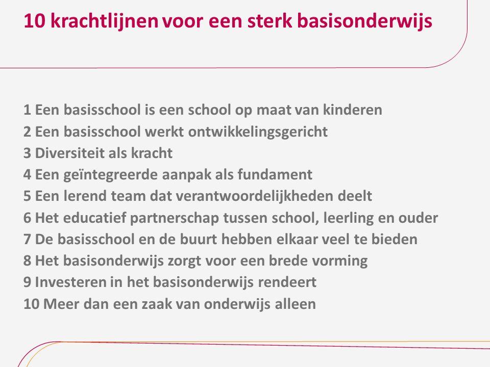 10 krachtlijnen voor een sterk basisonderwijs