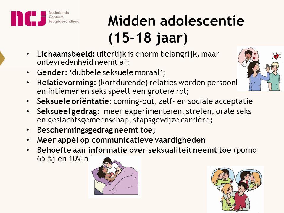 Midden adolescentie (15-18 jaar)