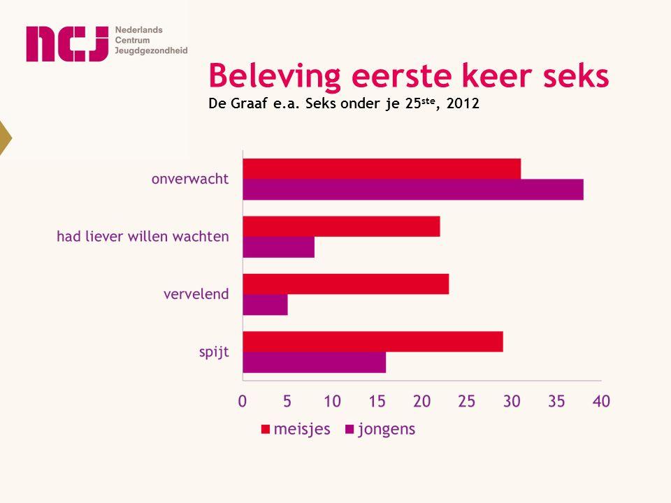 Beleving eerste keer seks De Graaf e.a. Seks onder je 25ste, 2012