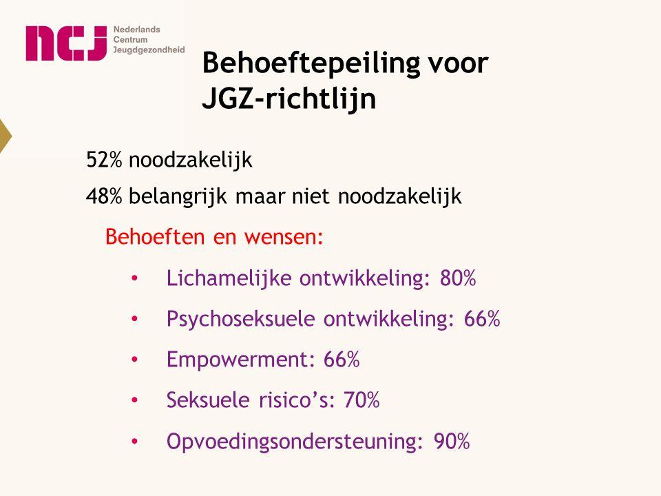 Behoeftepeiling voor JGZ-richtlijn