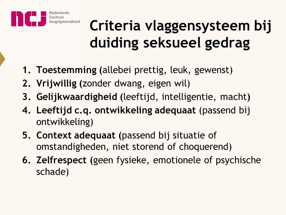 Criteria vlaggensysteem bij duiding seksueel gedrag