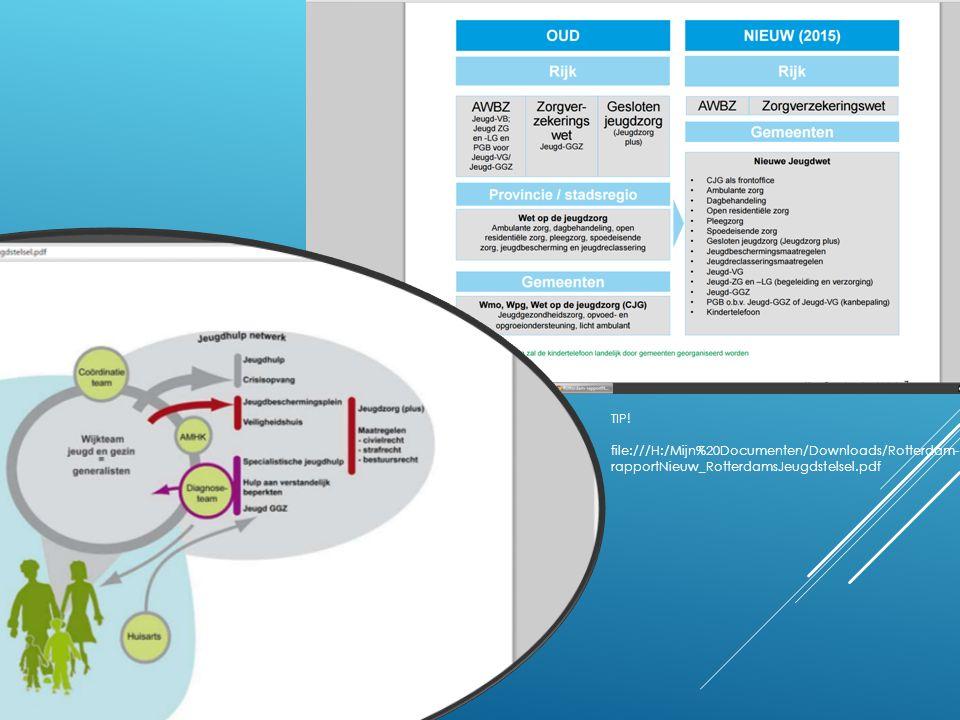 TIP! file:///H:/Mijn%20Documenten/Downloads/Rotterdam-rapportNieuw_RotterdamsJeugdstelsel.pdf